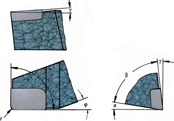 Die Schneidengeometrien am HM - Drehmeisel